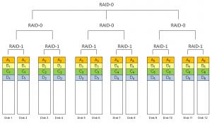 RAID-100_cropped
