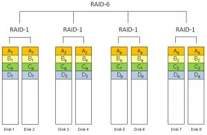 RAID-16_cropped