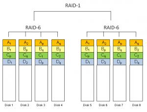 RAID-61_cropped