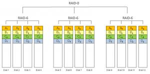 RAID_60