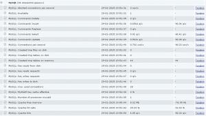 zabbix mysql monitoring 01