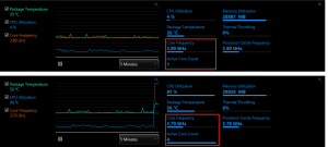 Счетчики производительности процессора 05