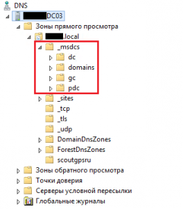 _msdcs.ForestName is missing 01