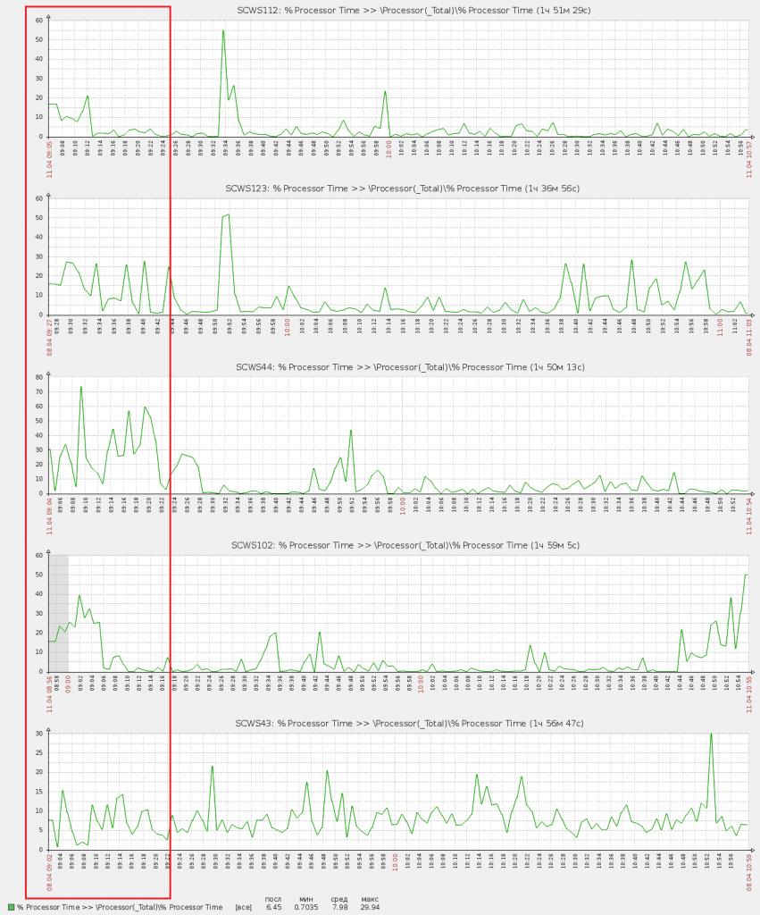 терминальный сервер 1с 03
