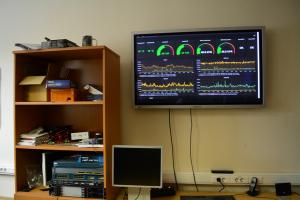 Дата-центр IMAQLIQ - экран мониторинга