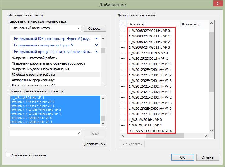 Мониторинг CPU хоста Hyper-V 01